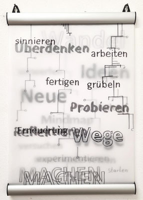 Neue Wege40 x 30 cm Transparentpapier