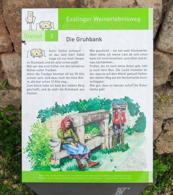 © Traudi - Tafel neben der Gruhe auf dem Neckarhaldeweg, Esslingen