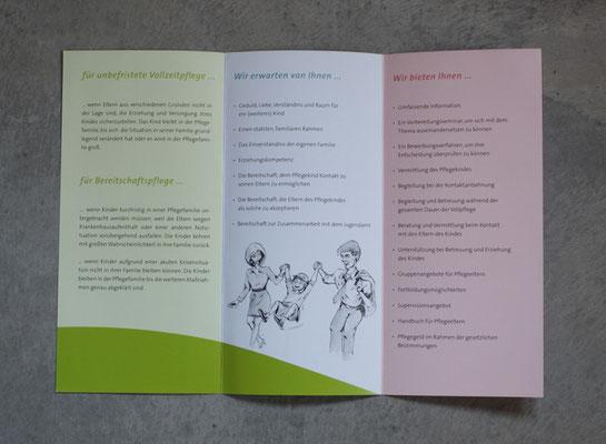 Flyer für Kreisjugendamt Pflegekinderdienst