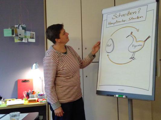 Dr. Eva-Maria Lerche zeigte anhand des Beispiels von Henne und Ei, was wichtiger ist: Handlung oder Figuren. Na, wer weiß es?  (Bild: Eva Lerche/Katja Angenent))