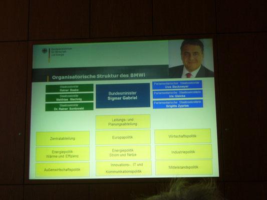 Informationsgespräch im Bundesministerium Wirtschaft und Energie