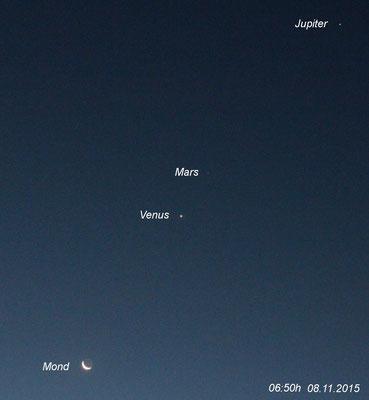 Mond, Venus, Mars, Jupiter