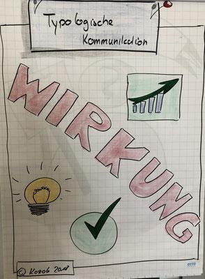 Typologische Kommunikation in der Anwendung Coaching
