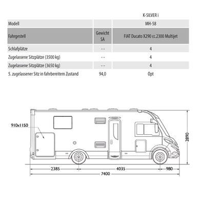 Mobilvetta K-Silver I 58 Masszeichnung