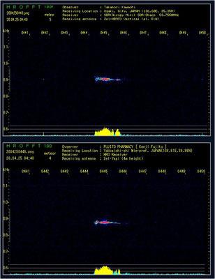 4月24日の火球のHRO画像