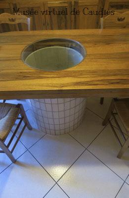 Puits dans la cuisine, transformé en table (réalisation VincentRaynal)