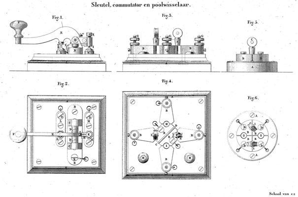 Sleutel camelback, commutator en poolwisselaar. 1870
