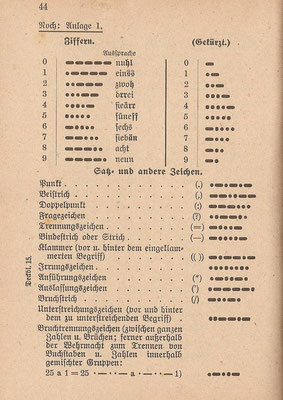 Instruction manual to learn the Morse Code 1941