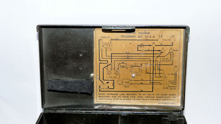 Circuit diagram Telegraph set TG-5-B.