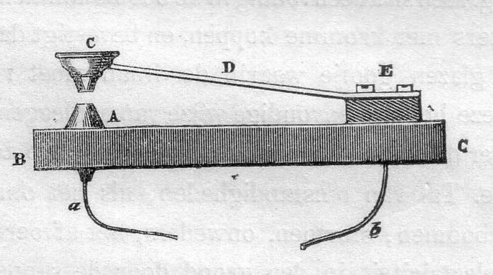 The Vail -Correspondent- This simple so called -strap key- was used in early tests by Morse and Vail that led up to the 1844 demonstration
