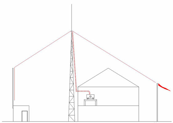 Short wave dipole 2 x 17.00 meters. Feeding point 14.50 meters high. With 13 meter open line. (600 ohm ladder line). Home made. Drawing to scale.