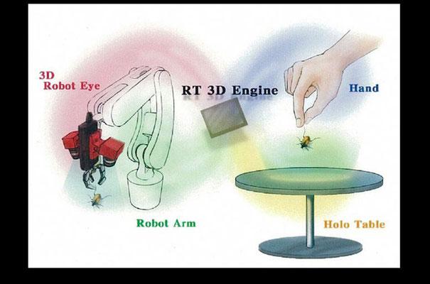 11_3Dロボットハンドのインタラクティブ操作