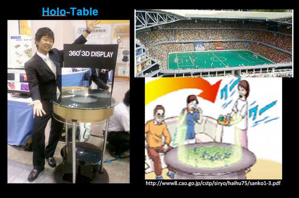 "07_Now 360deg ""Holo-Table"" Realized!"