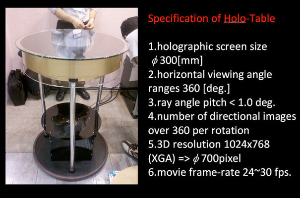 04_Developed Holo-Table and Spec