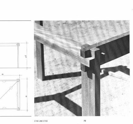 Variante mit Brettern / Architekt Werner Blaser