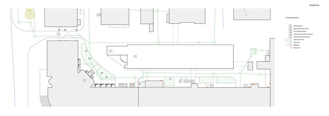 Исходный план территории двора