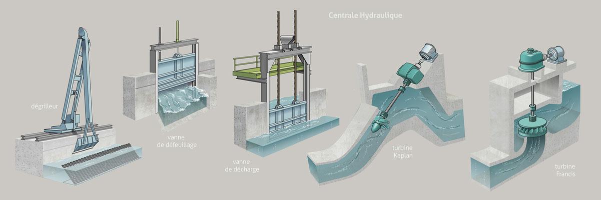 illustrations techniques [société hydraulique]