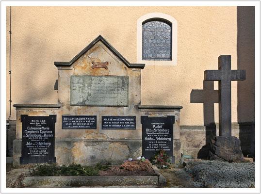 ...mit einzelnen Grabstellen der von Schönbergs.