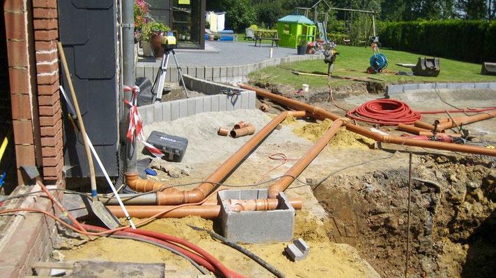 Pose des tuyaux d'égouttage autour de la maison