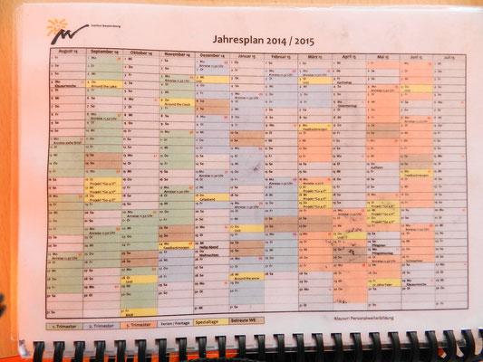 Der Jahresplan sorgt für eine erste Orientierung.