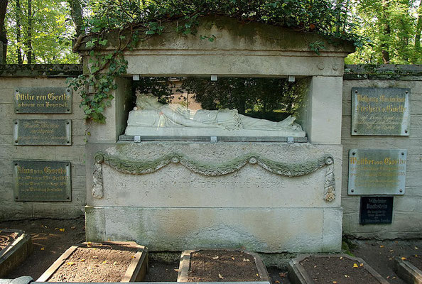 Goethes Familie