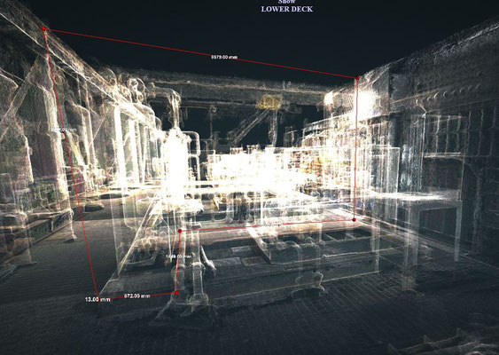 3D Pointcloud display options in VAM2