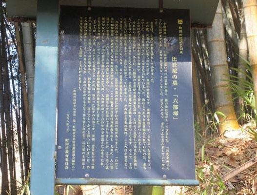 比丘尼の墓・「六部塚」の看板 (町田市教育委員会) 田中谷戸倶楽部の裏にあります 。