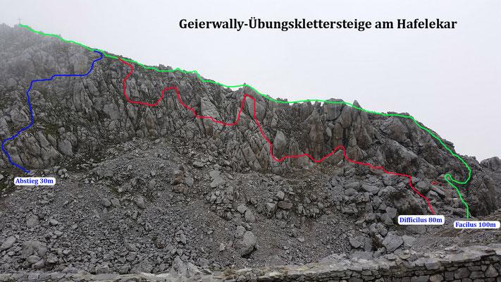 Klettersteig Innsbruck Nordkette : Neubau mini klettersteig und quergang seegrube homepage von