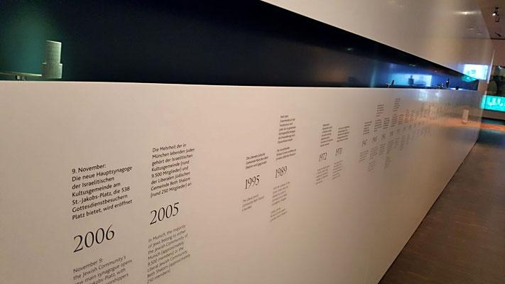 Jüdisches Museum München * Siebdrucktechnik.