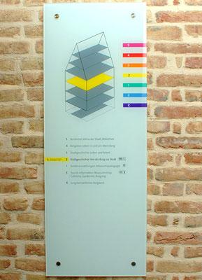 Herzogskasten Abensberg * Orientierungs-Schilder aus Glas.