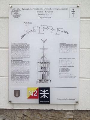 Königlich-Preußische Optische Telegrafenlinie