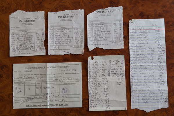 Soziale-Projekte-MediListe-Spendenübergabe-Fotograf-Juergen-Sedlmayr-Nepal04