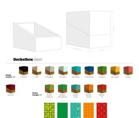 Varianten der Box