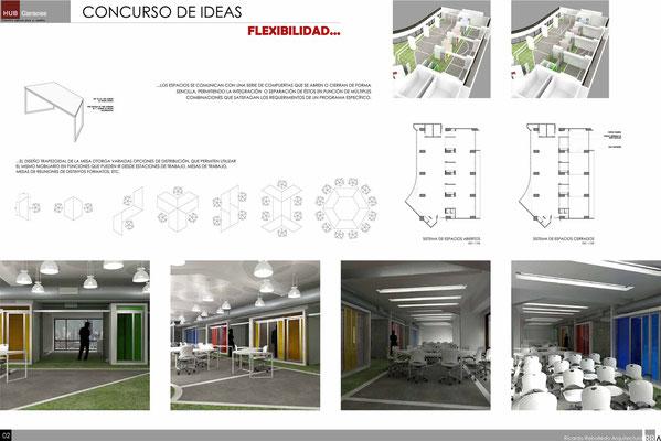 2012 - Hub Caracas
