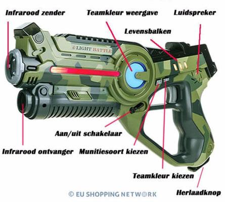 lasergame lasergun te huur lasergamen met licht geluid en trilling laser