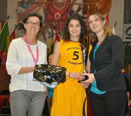 MVP 2015 : Jade Gaillard (Deux-Sèvres)