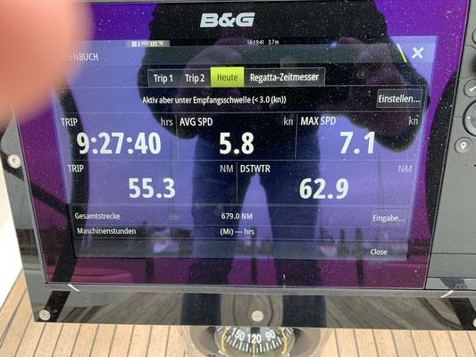 Nach 55 Meilen und 9,5 Stunden ist es geschafft ... angelegt, Heizung an und erstmal aufwärmen!