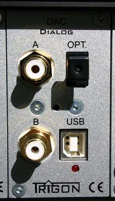 das optionale Digitalmodul mit vier einzeln anzuwählenden Eingängen