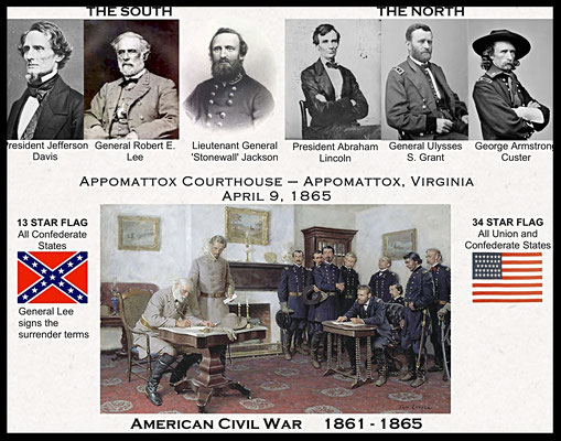 NORTH WALL - Uniform Display Case - The American Civil War :: SURRENDER LOCATION - Appomattox, Virginia; DATE - April 9, 1865