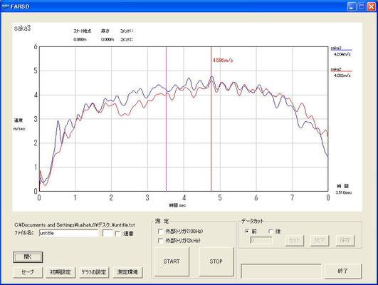 レーザ速度計 解析ソフト