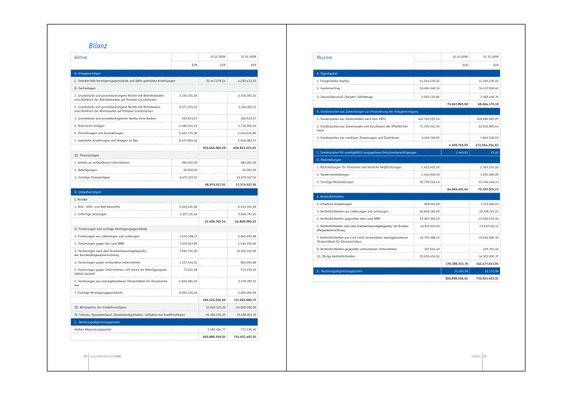 Geschäftsbericht, Innenseiten