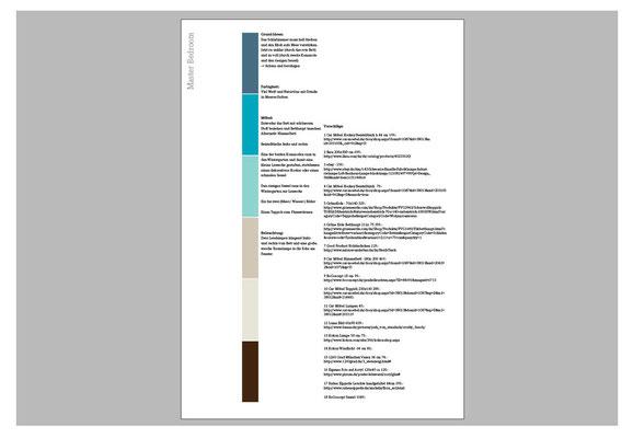 Vorschläge zur Raumveränderung und Farbspektrum