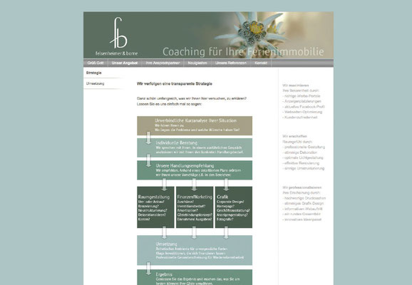 Webseite in Jimdo (Grafik der angebotenen Leistungen)