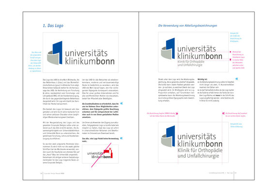Corporate Design Manual, Innenseiten