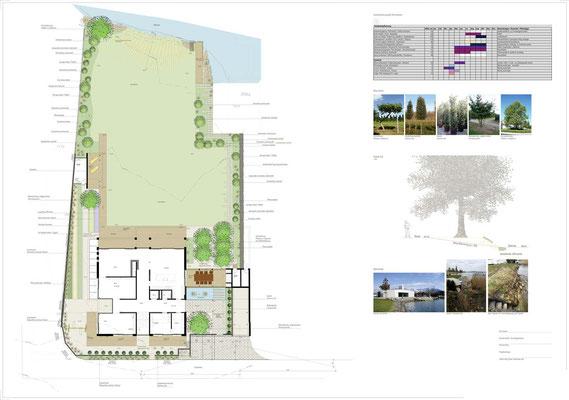 Villa Gartengestaltung