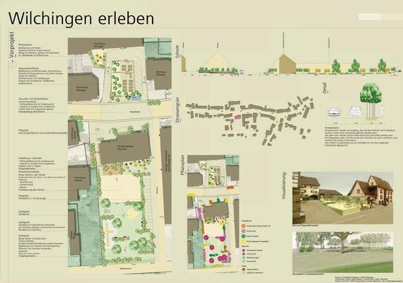Konzept Dorfplatz