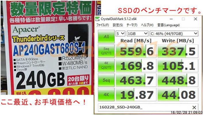 中野作業 SSDのベンチマーク(動作速度評価)結果です。