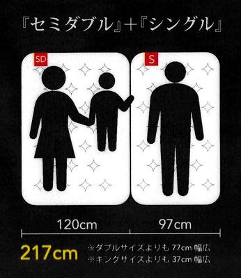 シングル+セミダブル ツインサイズベッドのサイズ
