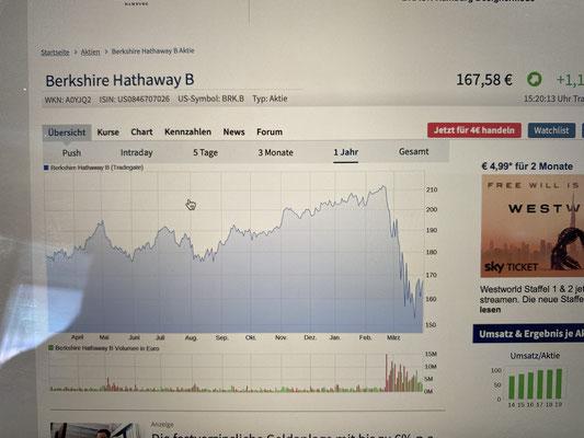 Für Spannung sorgen Wochentags nach wie vor die Börsen ... ich zocke leidenschaftlich gern ... und jeder gewonnene Euro an der Börse verlängert die Segelreise :o) ... also drückt die Daumen!