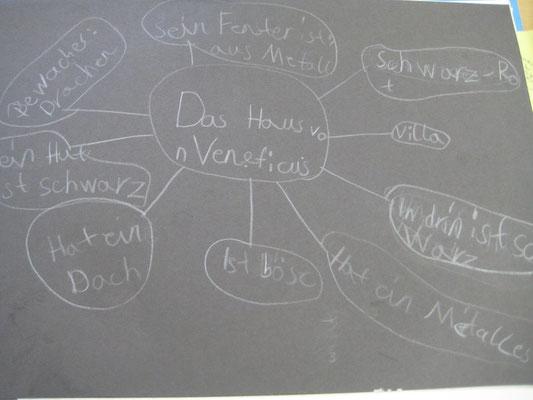 Schreibprojekt an der Schule